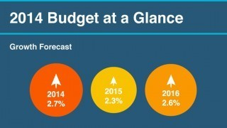 UK budget 2014