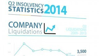 Latest Q2 insolvency statistics