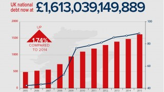 uk-national-debt