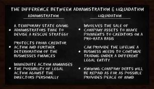 administration or liquidation